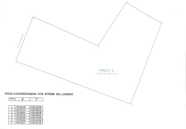 Undeveloped Land for sale in San Juan de Alicante / Sant Joan d'Alacant - € 1,500,000 (Ref: 5254962)