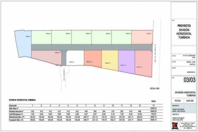 Terre non Aménagée à vendre à Vinaros - 74 480 € (Ref: 5948767)
