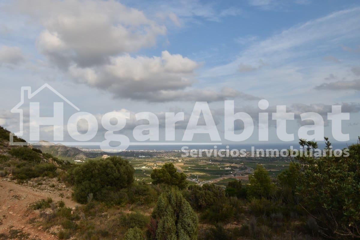Building Plot for sale in Borriol - € 89,000 (Ref: 5095809)