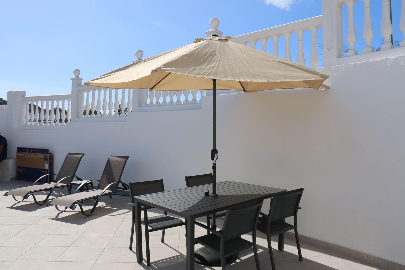 2 slaapkamer Bungalow te huur in Puerto Rico - € 1.300 (Ref: 4861330)